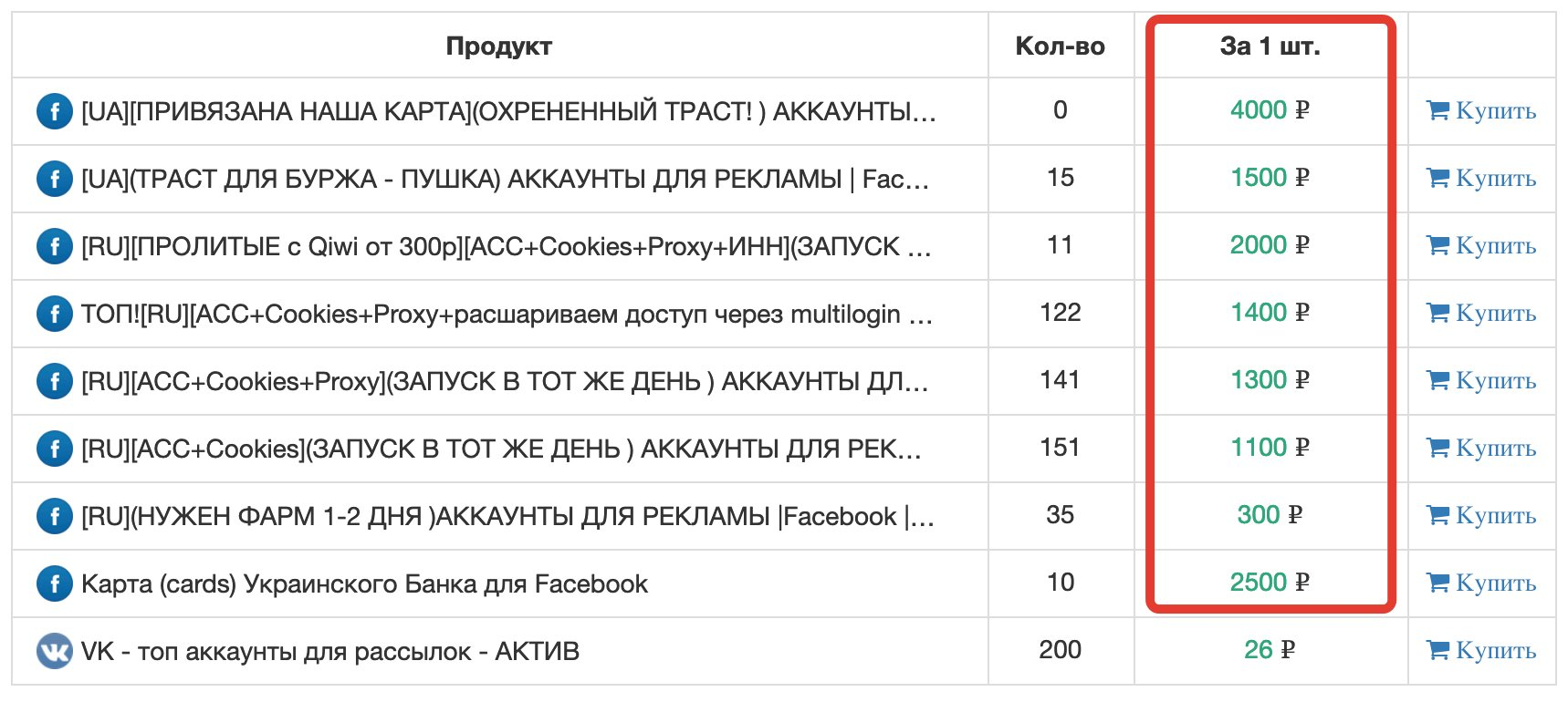 Стоимость аккаунтов Facebook в магазине