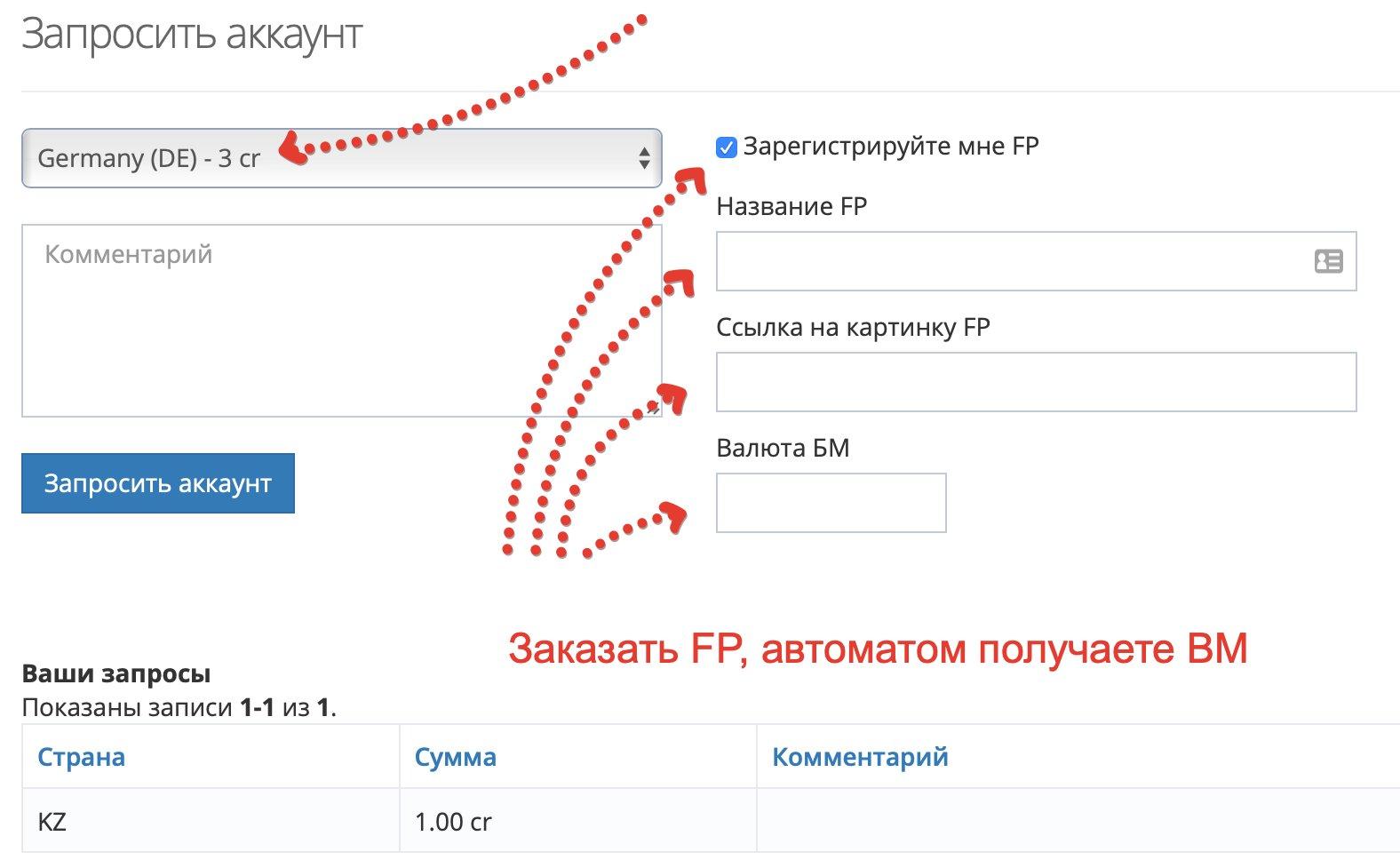 Покупка аккаунта Facebook